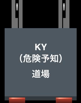 KY(危険予知)道場